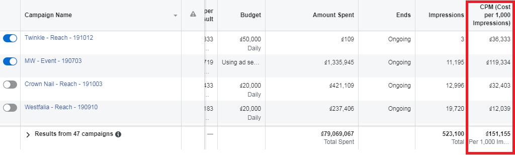 quảng cáo facebook tiếp cận bao nhiêu người